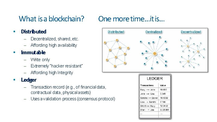 What is a blockchain? One more time…it is… Distributed – Decentralized, shared, etc. –