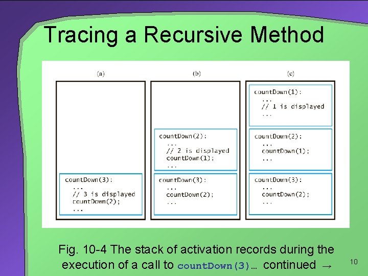 Tracing a Recursive Method Fig. 10 -4 The stack of activation records during the