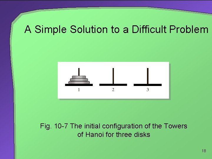 A Simple Solution to a Difficult Problem Fig. 10 -7 The initial configuration of