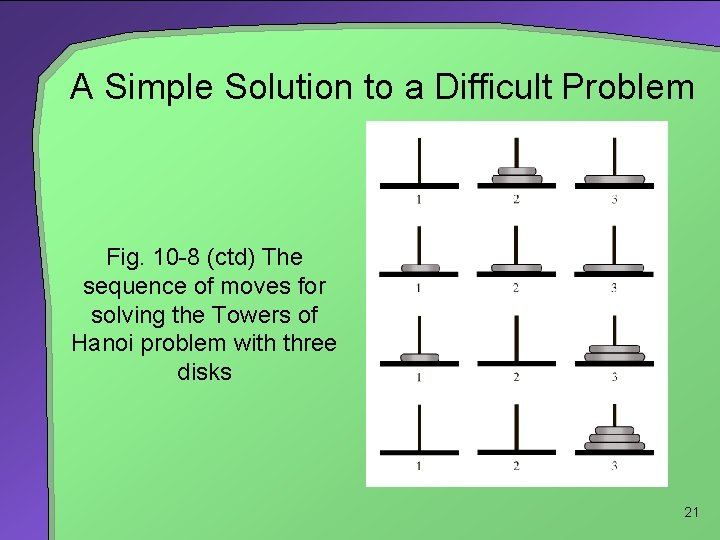 A Simple Solution to a Difficult Problem Fig. 10 -8 (ctd) The sequence of