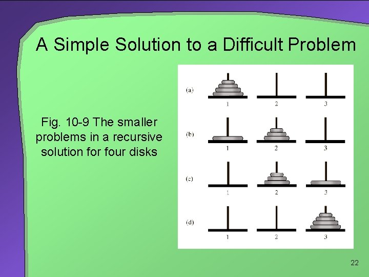 A Simple Solution to a Difficult Problem Fig. 10 -9 The smaller problems in