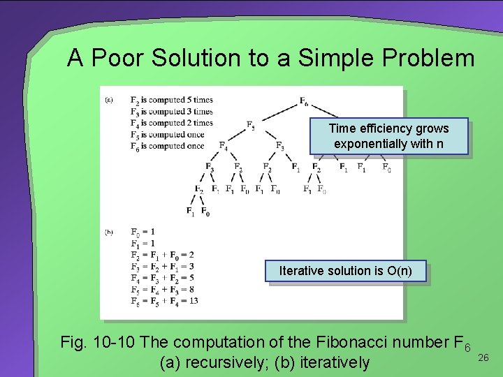 A Poor Solution to a Simple Problem Time efficiency grows exponentially with n Iterative