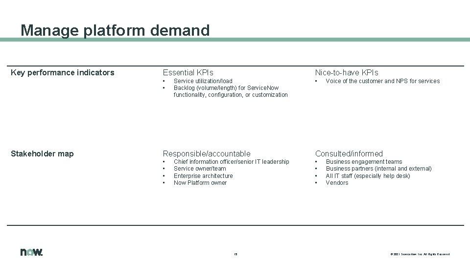 Manage platform demand Key performance indicators Stakeholder map Essential KPIs Nice-to-have KPIs • •