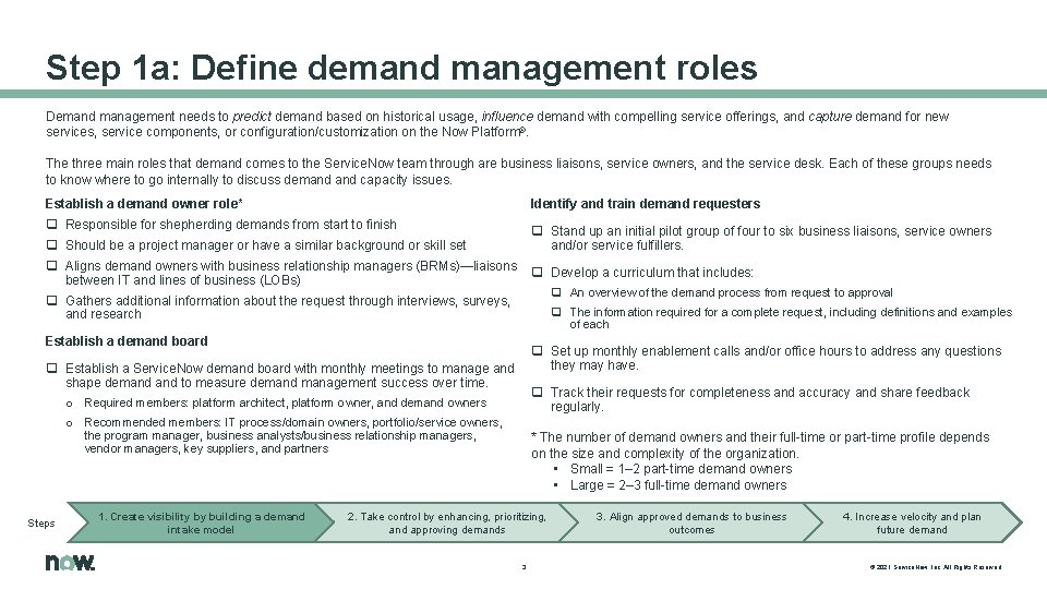Step 1 a: Define demand management roles Demand management needs to predict demand based