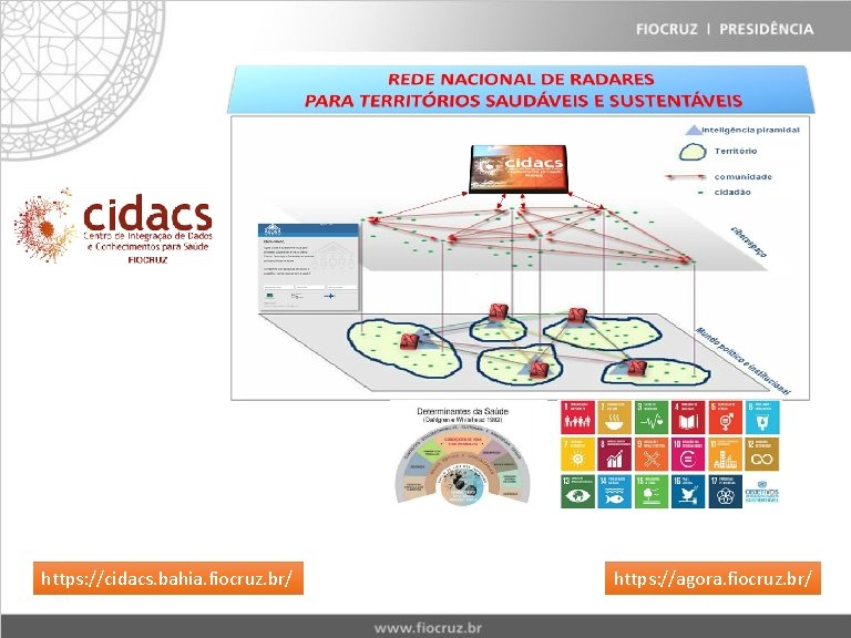 https: //cidacs. bahia. fiocruz. br/ https: //agora. fiocruz. br/