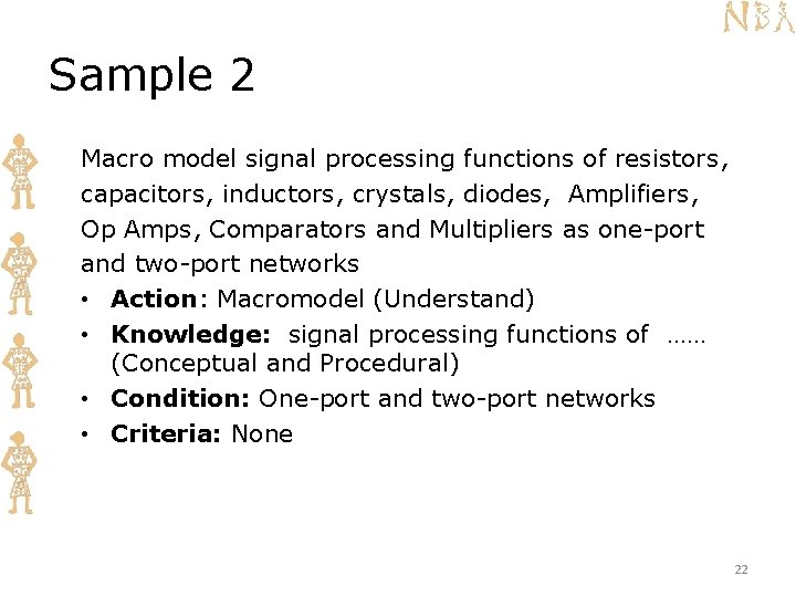 Sample 2 Macro model signal processing functions of resistors, capacitors, inductors, crystals, diodes, Amplifiers,