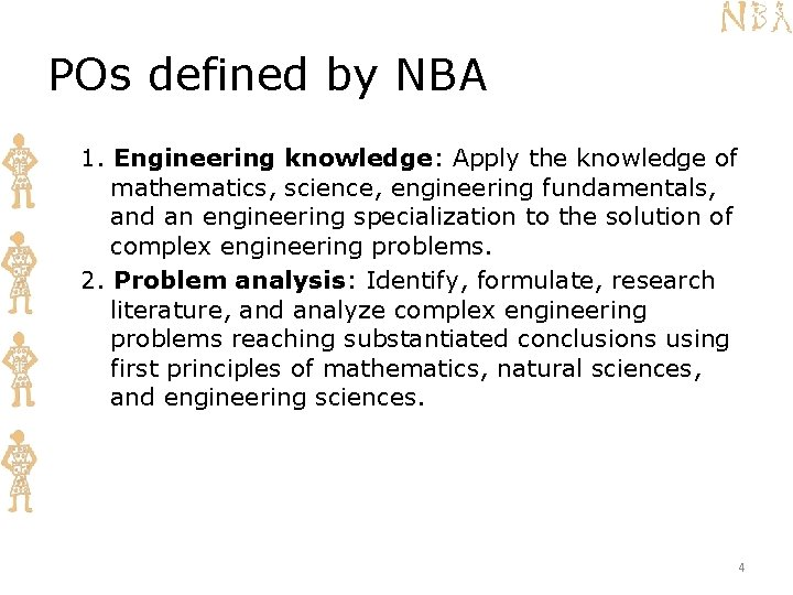 POs defined by NBA 1. Engineering knowledge: Apply the knowledge of mathematics, science, engineering