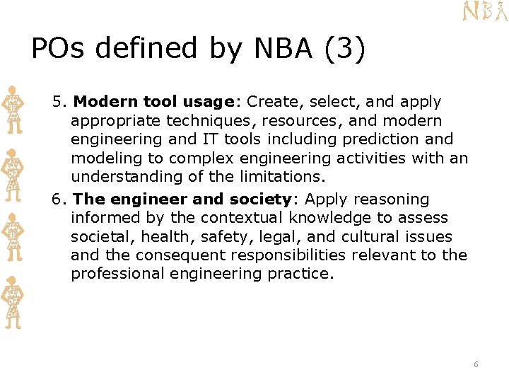 POs defined by NBA (3) 5. Modern tool usage: Create, select, and apply appropriate