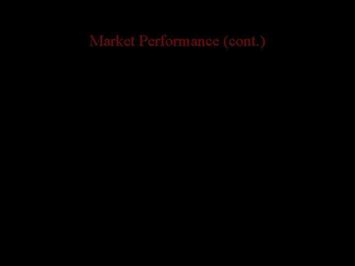 Market Performance (cont. ) • Perfect competition: LI = 0 since P = MC