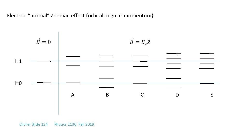 "Electron ""normal"" Zeeman effect (orbital angular momentum) l=1 l=0 A Clicker Slide 124 Physics"