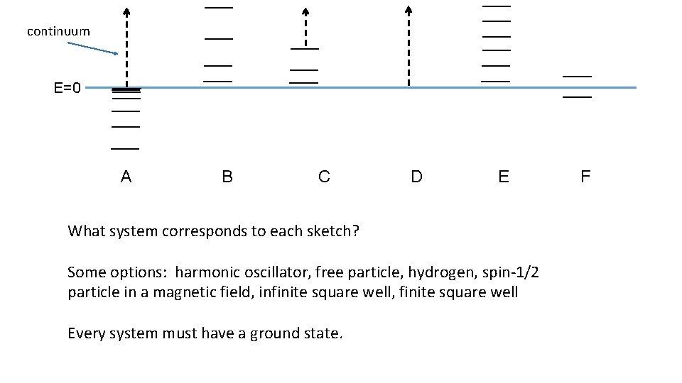continuum E=0 A B C D E What system corresponds to each sketch? Some