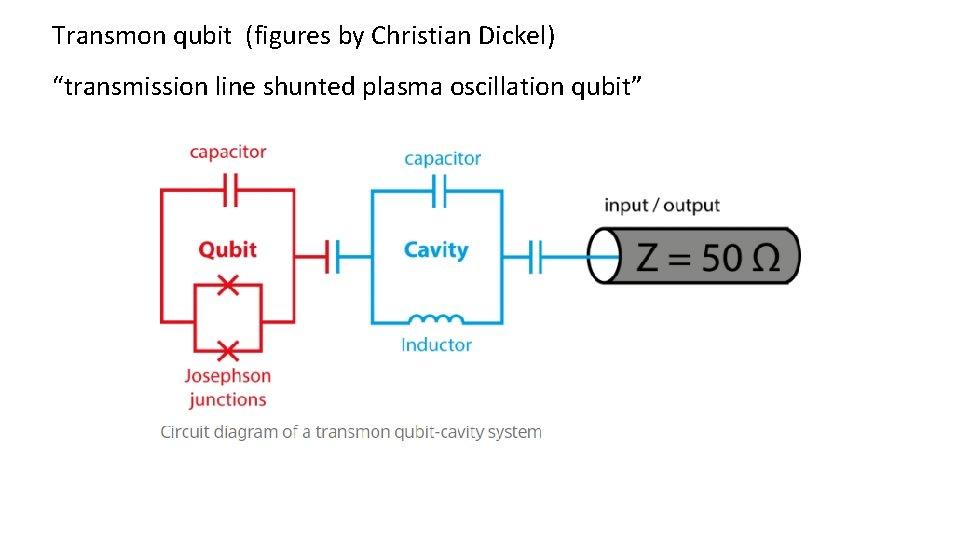 "Transmon qubit (figures by Christian Dickel) ""transmission line shunted plasma oscillation qubit"""