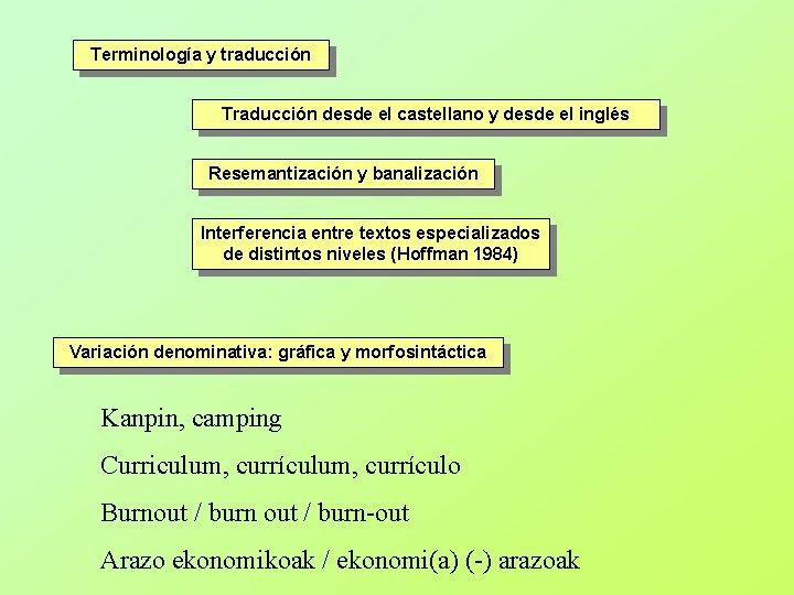 Terminología y traducción Traducción desde el castellano y desde el inglés Resemantización y banalización
