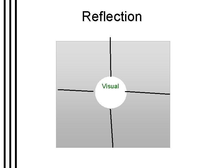 Reflection Visual