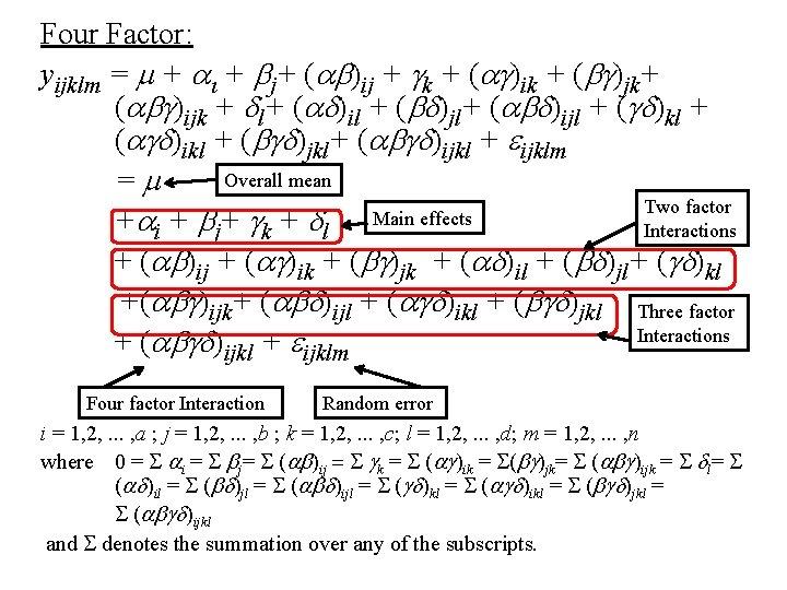 Four Factor: yijklm = m + ai + bj+ (ab)ij + gk + (ag)ik