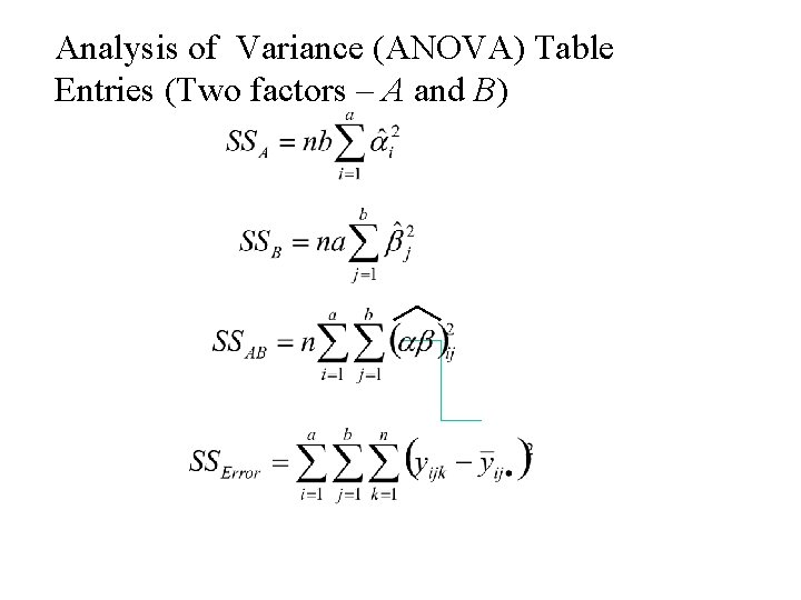 Analysis of Variance (ANOVA) Table Entries (Two factors – A and B)
