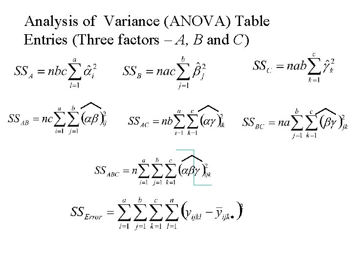 Analysis of Variance (ANOVA) Table Entries (Three factors – A, B and C)