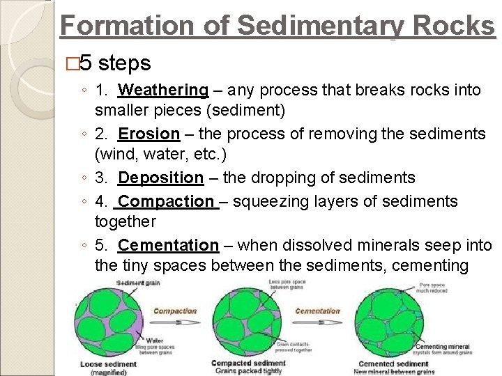 Formation of Sedimentary Rocks � 5 steps ◦ 1. Weathering – any process that