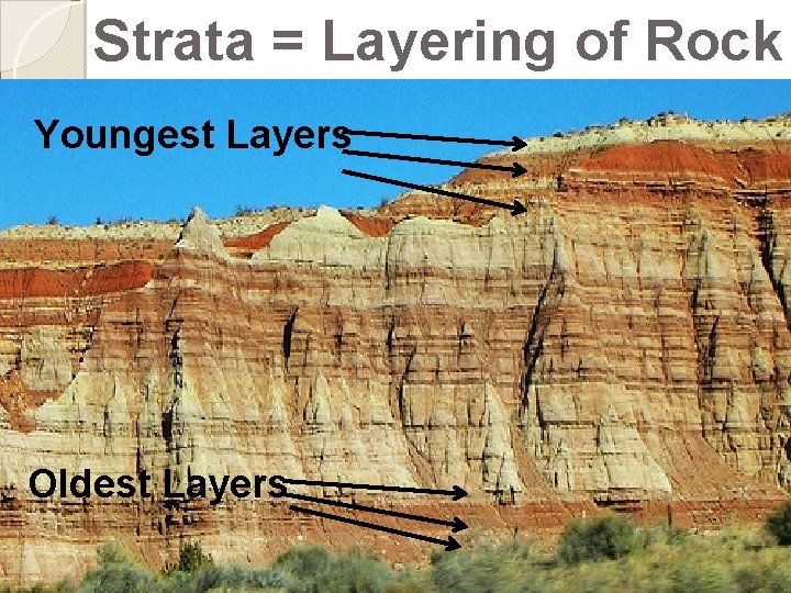 Strata = Layering of Rock Youngest Layers Oldest Layers