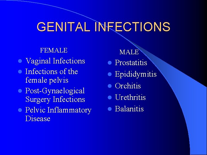 GENITAL INFECTIONS FEMALE Vaginal Infections of the female pelvis l Post-Gynaelogical Surgery Infections l