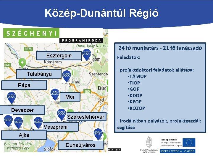 Közép-Dunántúl Régió 24 fő munkatárs - 21 fő tanácsadó Esztergom Tatabánya Pápa Mór Devecser