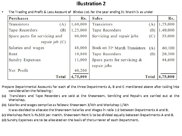 Illustration 2 • The Trading and Profit & Loss Account of Bindas Ltd. for