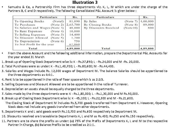 • Illustration 3 Samudra & Co, a Partnership Firm has three departments viz.