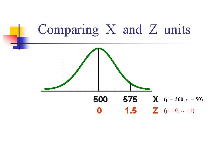 Comparing X and Z units 500 0 575 1. 5 X Z ( =
