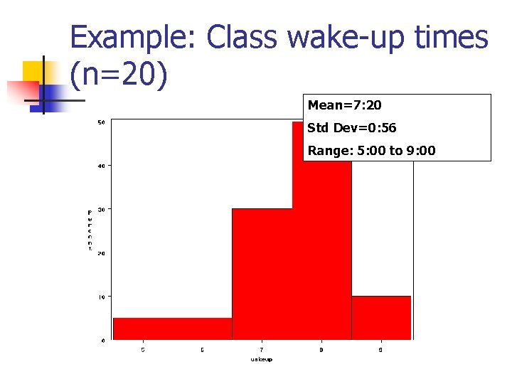 Example: Class wake-up times (n=20) Mean=7: 20 Std Dev=0: 56 Range: 5: 00 to