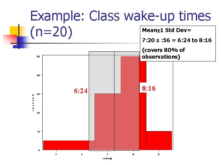 Example: Class wake-up times Mean 1 Std Dev= (n=20) 7: 20 : 56 =