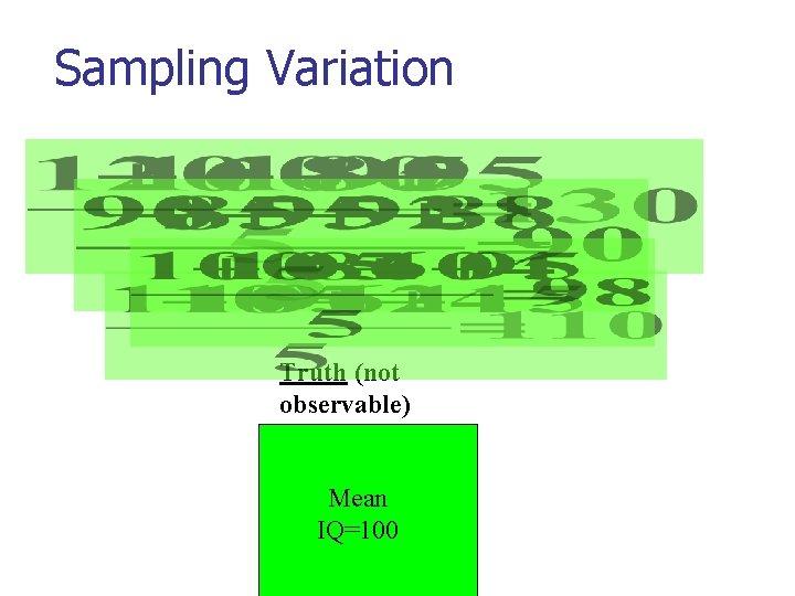 Sampling Variation Truth (not observable) Mean IQ=100