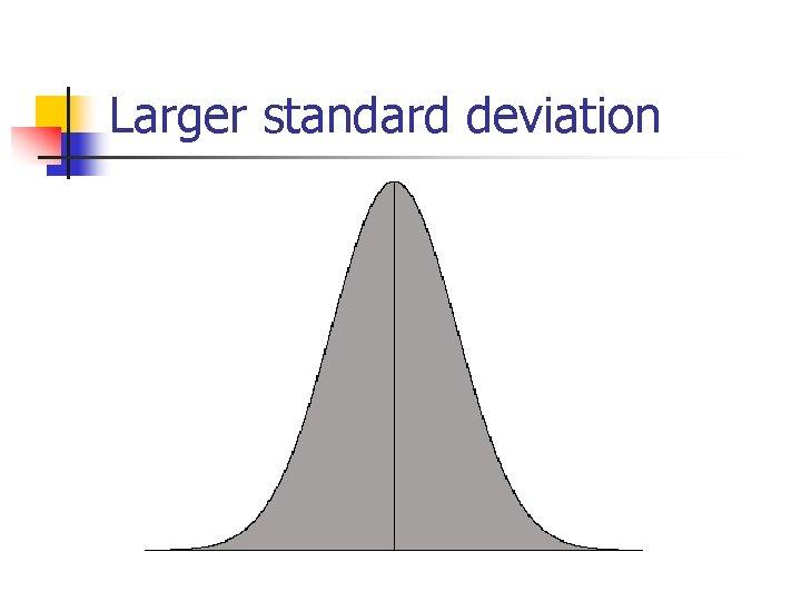 Larger standard deviation