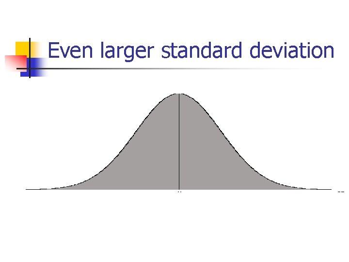 Even larger standard deviation