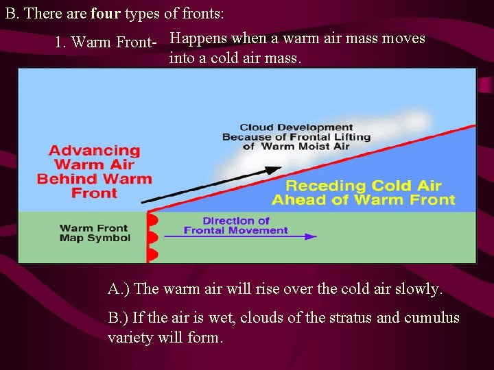 B. There are four types of fronts: 1. Warm Front- Happens when a warm