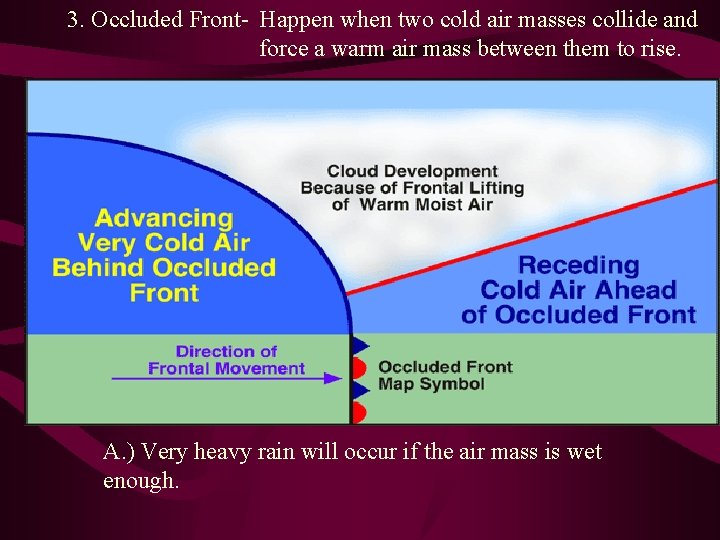 3. Occluded Front- Happen when two cold air masses collide and force a warm
