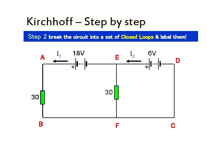 Kirchhoff – Step by step Step 2 break the circuit into a set of