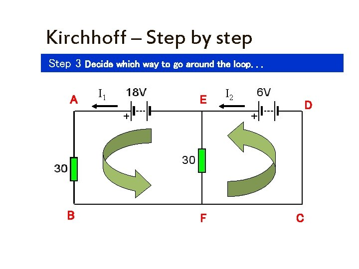 Kirchhoff – Step by step Step 3 Decide which way to go around the