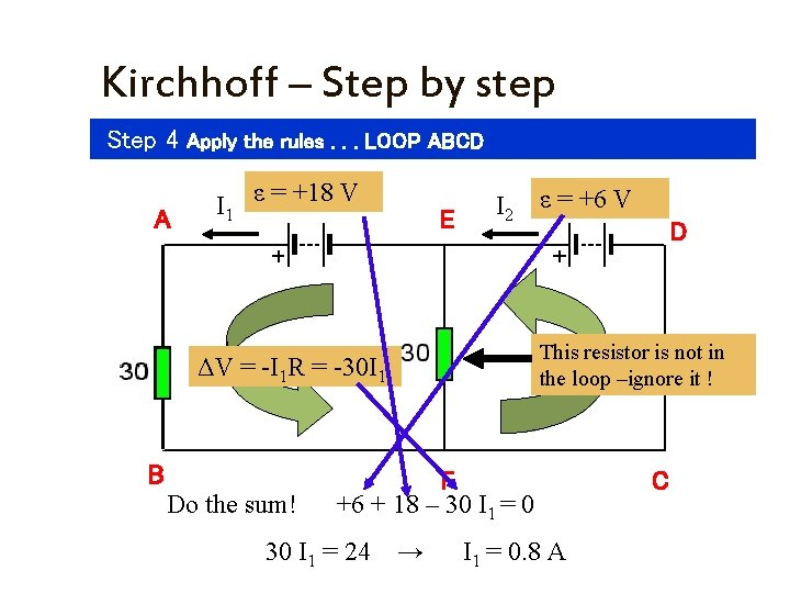 Kirchhoff – Step by step Step 4 Apply the rules. . . LOOP ABCD