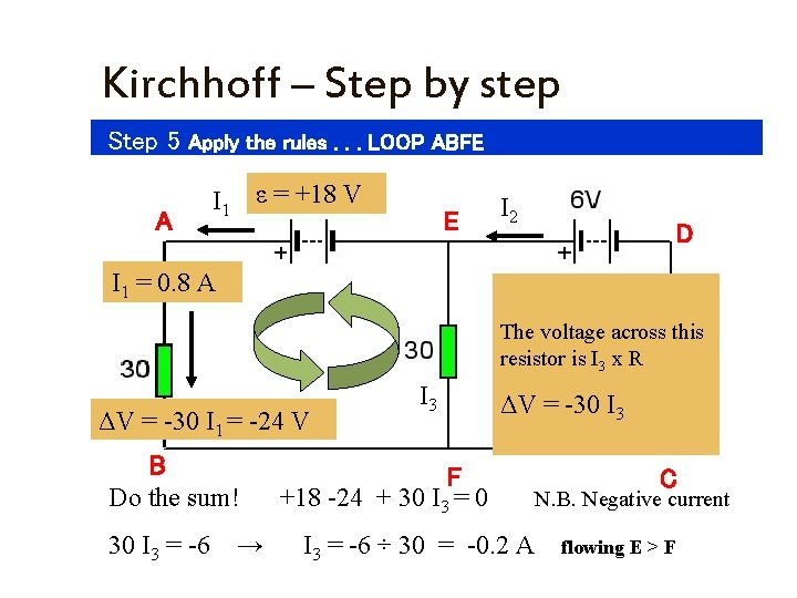 Kirchhoff – Step by step Step 5 Apply the rules. . . LOOP ABFE