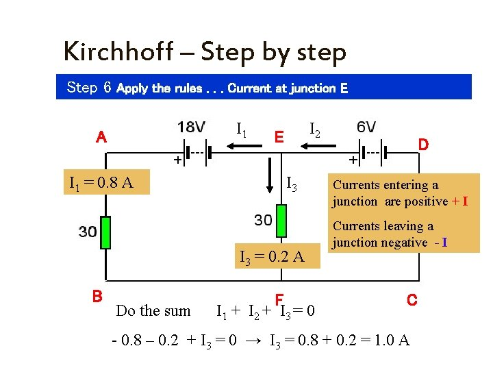 Kirchhoff – Step by step Step 6 Apply the rules. . . Current at