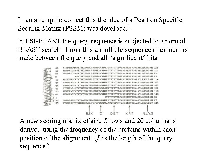 In an attempt to correct this the idea of a Position Specific Scoring Matrix
