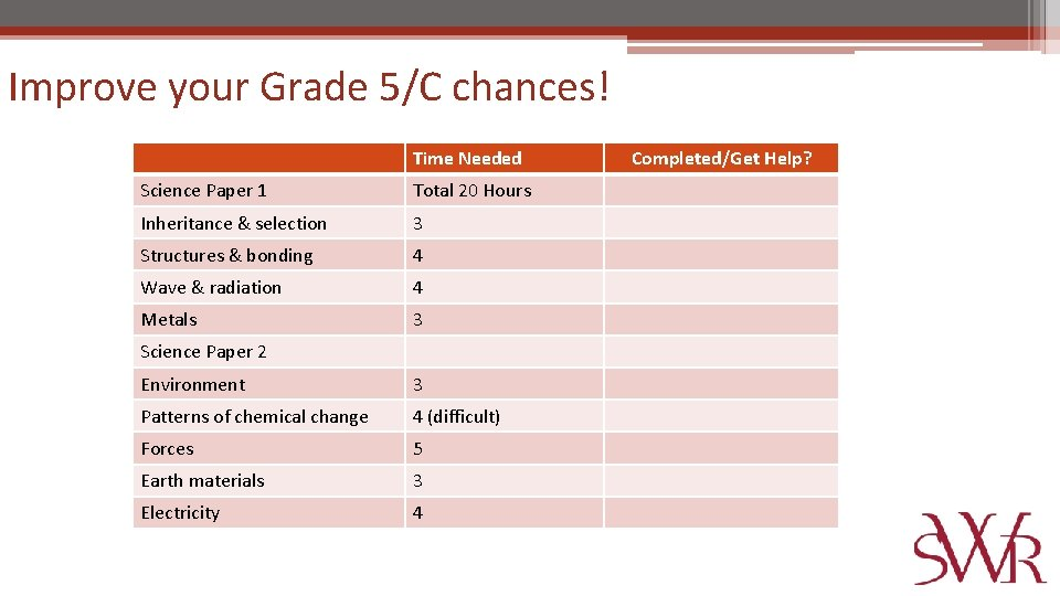 Improve your Grade 5/C chances! Time Needed Science Paper 1 Total 20 Hours Inheritance