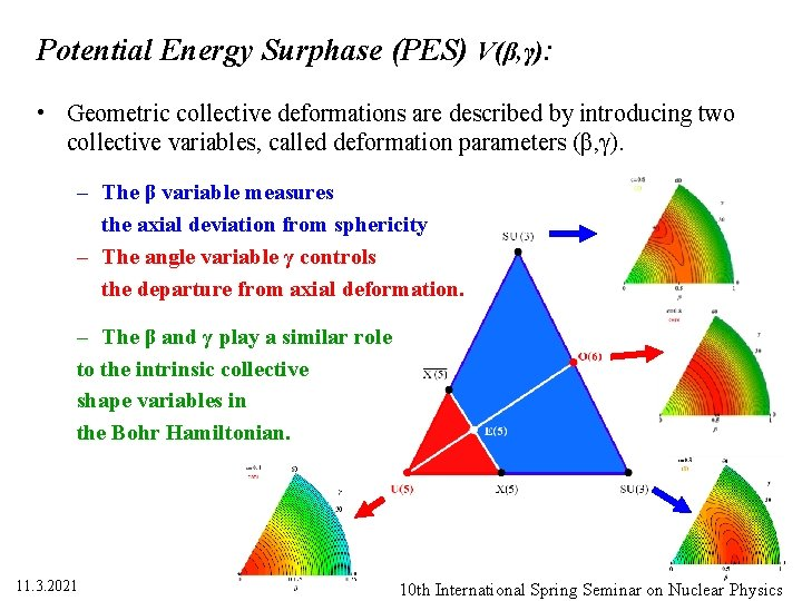 Potential Energy Surphase (PES) V(β, γ): • Geometric collective deformations are described by introducing