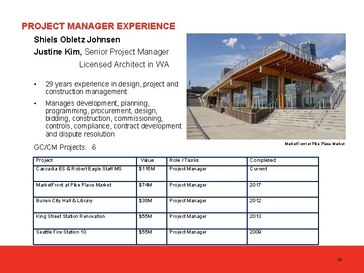PROJECT MANAGER EXPERIENCE Shiels Obletz Johnsen Justine Kim, Senior Project Manager Licensed Architect in
