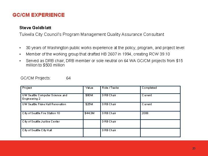 GC/CM EXPERIENCE Steve Goldblatt Tukwila City Council's Program Management Quality Assurance Consultant • 30