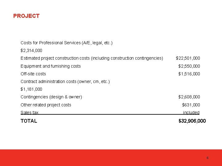 PROJECT Costs for Professional Services (A/E, legal, etc. ) $2, 314, 000 Estimated project