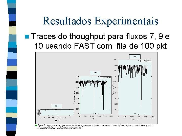 Resultados Experimentais n Traces do thoughput para fluxos 7, 9 e 10 usando FAST