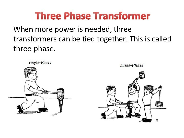 Three Phase Transformer When more power is needed, three transformers can be tied together.