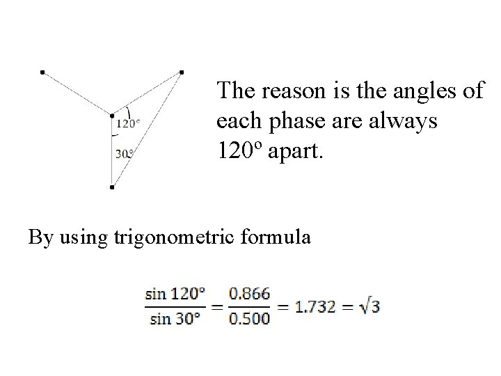 The reason is the angles of each phase are always 120º apart. By using