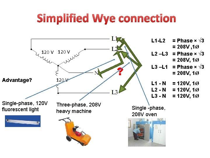 Simplified Wye connection L 1 -L 2 120 V Advantage? 120 V Single-phase, 120